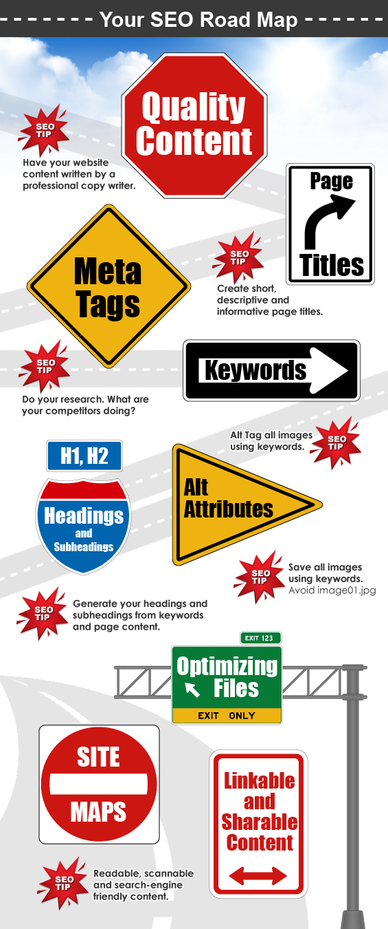 SEO Infographic Road Map