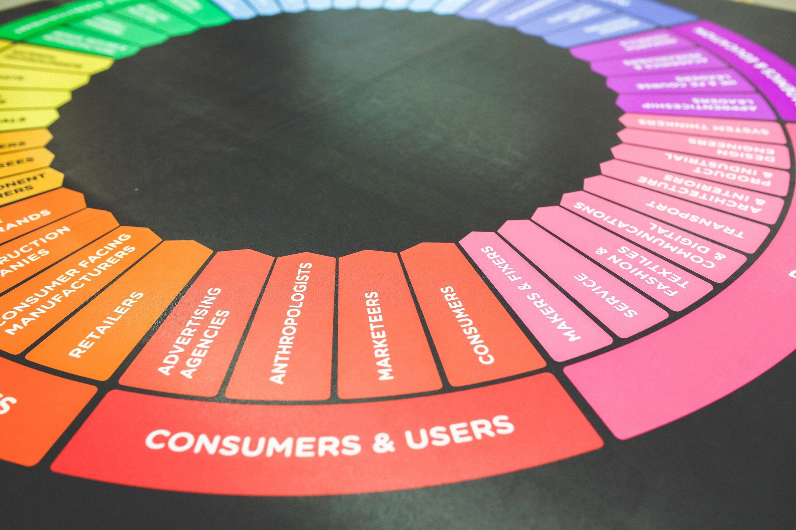 customers-users-color-wheel