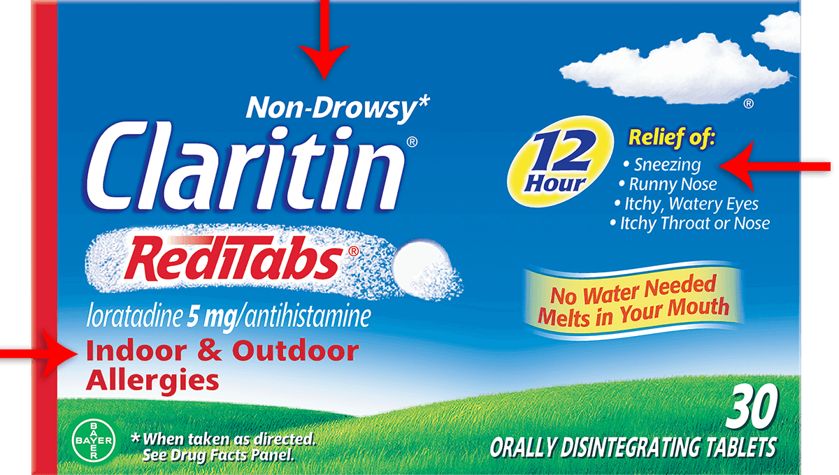 Claritin Packaging